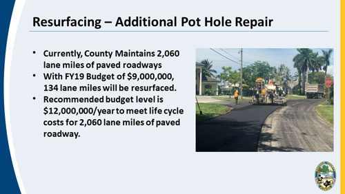 Fix Pot Holes and Road Resurfacing