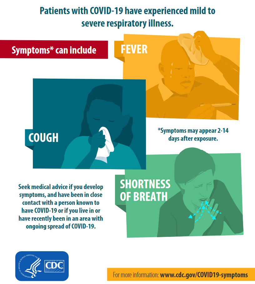 Symptoms can include fever, cough, and shortness of breath. Symptoms may appear 2-14 days after exposure. If you have been in China or in close contact with someone with confirmed COVID-19 in the past 2 weeks and develop symptoms, call your doctor.