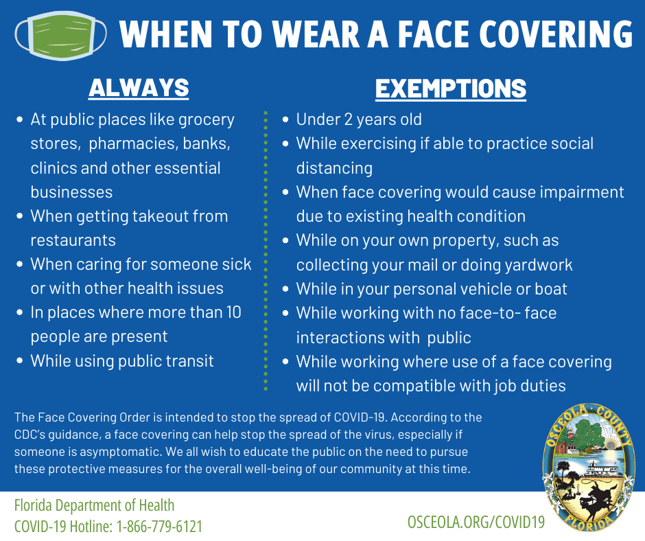 WHEN TO WEAR A FACE COVERING